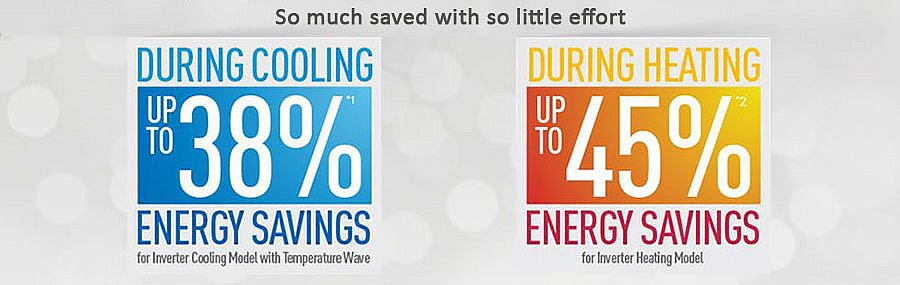 Panasonic Heat Pumps Energy Savings